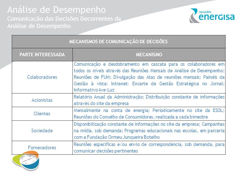 Análise de Desempenho Comunicação das Decisões Decorrentes da Análise de Desempenho MECANISMOS DE COMUNICAÇÃO DE DECISÕES PARTE INTERESSADAMECANISMO C