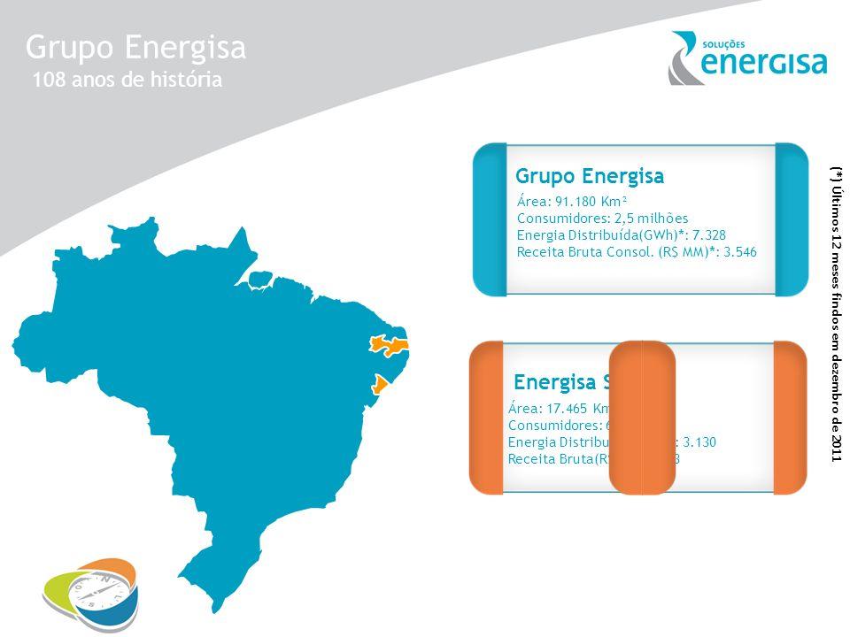 Grupo Energisa Área 16.331 km² Consumidores: 394 mil Energia Distribuída(GWh)*: 1.434 Receita Bruta (R$ MM)*: 635 Energisa Minas Gerais Área: 91.180 Km² Consumidores: 2,5 milhões Energia Distribuída(GWh)*: 7.328 Receita Bruta Consol.