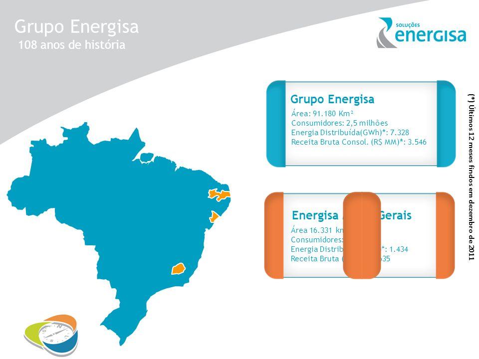 Grupo Energisa Área 1.000 km² Consumidores: 94 mil Energisa Distribuída(GWh)*: 318 Receita Bruta (R$ MM)*: 163 Energisa Nova Friburgo Área: 91.180 Km² Consumidores: 2,5 milhões Energia Distribuída(GWh)*: 7.328 Receita Bruta Consol.