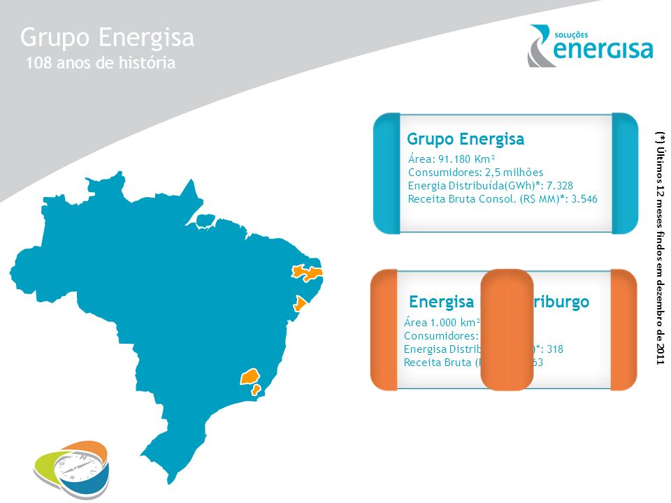Grupo Energisa Área 1.000 km² Consumidores: 94 mil Energisa Distribuída(GWh)*: 318 Receita Bruta (R$ MM)*: 163 Energisa Nova Friburgo Área: 91.180 Km²