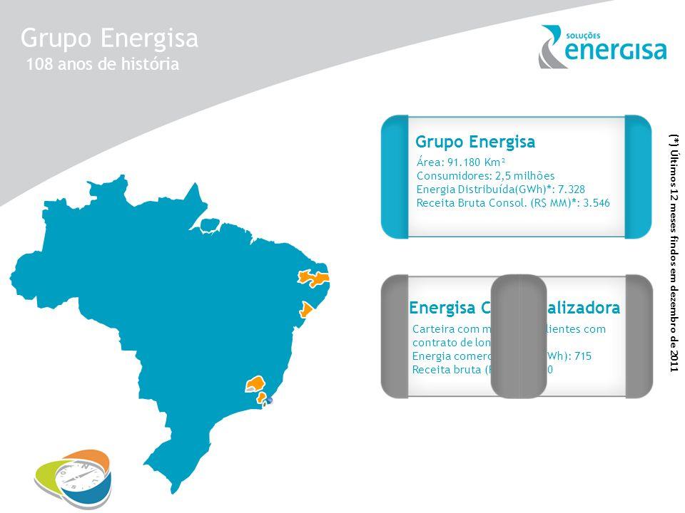 Área: 91.180 Km² Consumidores: 2.316 mil Demanda Cativa (GWh)*: 7.023 Receita Bruta Consol.