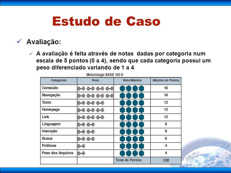 Avaliação: A avaliação é feita através de notas dadas por categoria num escala de 5 pontos (0 a 4), sendo que cada categoria possui um peso diferenciado variando de 1 a 4 Estudo de Caso