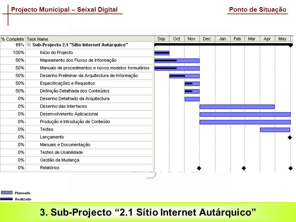 Projecto Municipal – Seixal Digital Ponto de Situação 3. Sub-Projecto 2.1 Sítio Internet Autárquico