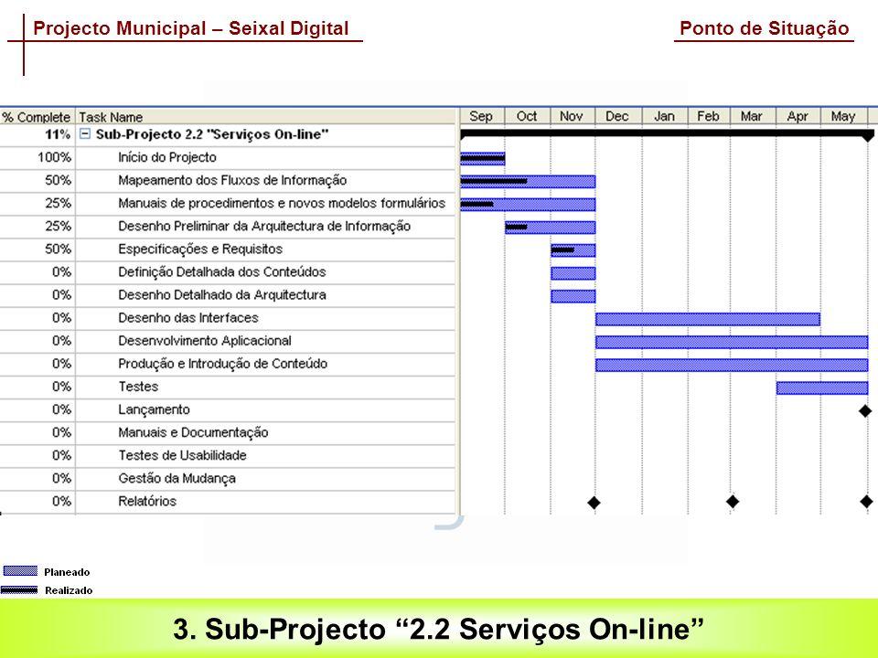 Projecto Municipal – Seixal Digital Ponto de Situação 3. Sub-Projecto 2.2 Serviços On-line