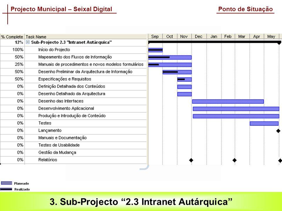 Projecto Municipal – Seixal Digital Ponto de Situação 3. Sub-Projecto 2.3 Intranet Autárquica