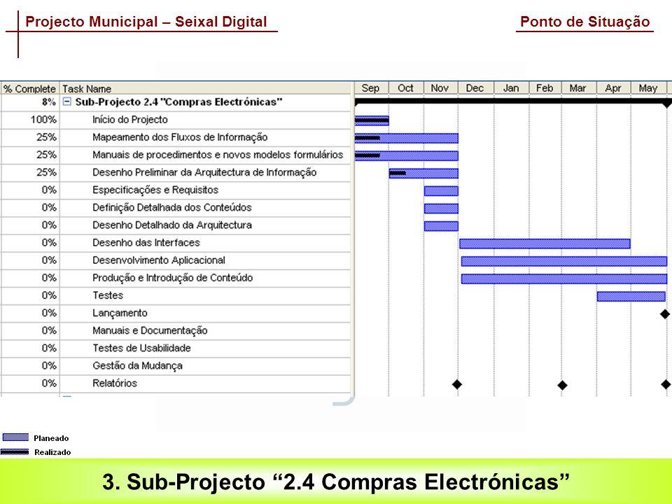 Projecto Municipal – Seixal Digital Ponto de Situação 3. Sub-Projecto 2.4 Compras Electrónicas