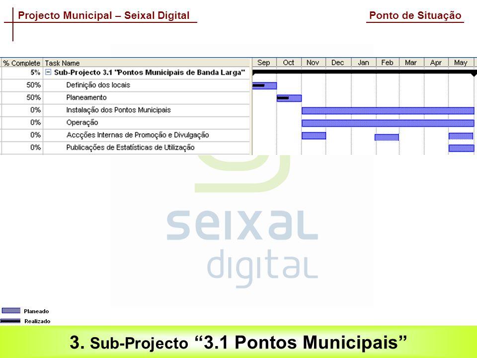 Projecto Municipal – Seixal Digital Ponto de Situação 3. Sub-Projecto 3.1 Pontos Municipais