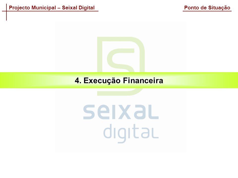 Projecto Municipal – Seixal Digital Ponto de Situação 4. Execução Financeira