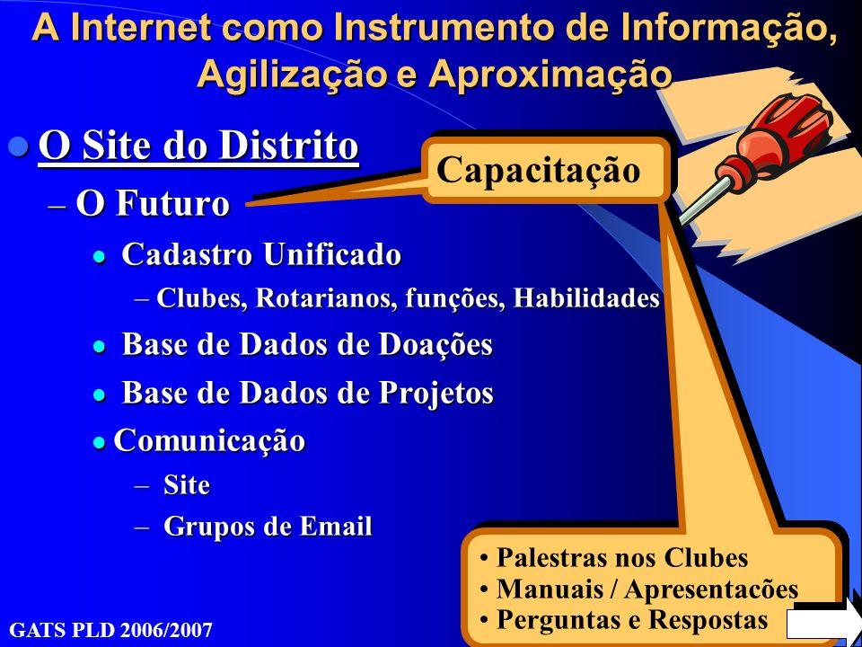 O Site do Distrito O Site do Distrito – O Futuro Cadastro Unificado Cadastro Unificado –Clubes, Rotarianos, funções, Habilidades Base de Dados de Doações Base de Dados de Doações Base de Dados de Projetos Base de Dados de Projetos Comunicação Comunicação – Site – Grupos de Email Palestras nos Clubes Manuais / Apresentacões Perguntas e Respostas Palestras nos Clubes Manuais / Apresentacões Perguntas e Respostas Capacitação GATS PLD 2006/2007 A Internet como Instrumento de Informação, Agilização e Aproximação