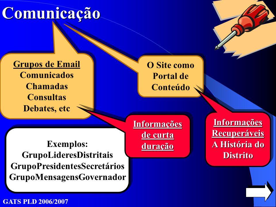 GATS PLD 2006/2007 Comunicação O Site como Portal de Conteúdo Informações Recuperáveis A História do Distrito Informações Grupos de Email Comunicados Chamadas Consultas Debates, etc Exemplos: GrupoLideresDistritais GrupoPresidentesSecretários GrupoMensagensGovernador Informações de curta duração Informações