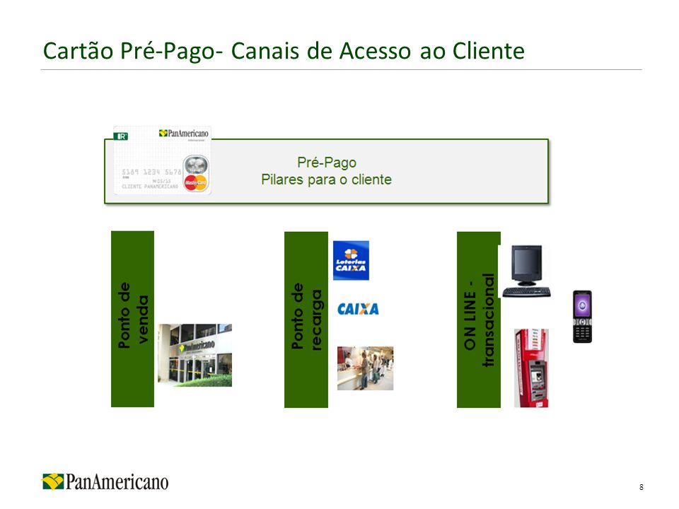Cartão Pré-Pago- Canais de Acesso ao Cliente 8