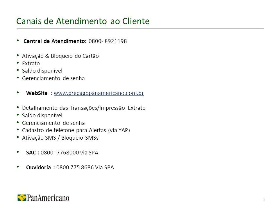 Central de Atendimento: 0800- 8921198 Ativação & Bloqueio do Cartão Extrato Saldo disponível Gerenciamento de senha WebSite : www.prepagopanamericano.