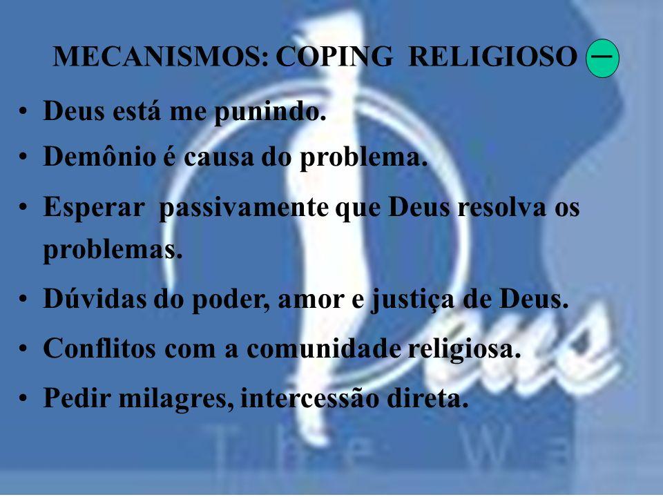 MECANISMOS: COPING RELIGIOSO – Deus está me punindo.