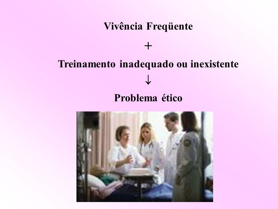 Vivência Freqüente Treinamento inadequado ou inexistente Problema ético