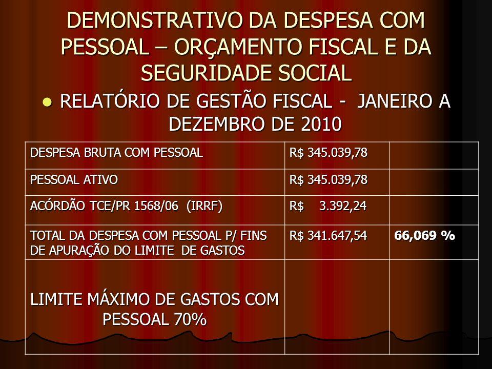DEMONSTRATIVO DA DESPESA COM PESSOAL – ORÇAMENTO FISCAL E DA SEGURIDADE SOCIAL RELATÓRIO DE GESTÃO FISCAL - JANEIRO A DEZEMBRO DE 2010 RELATÓRIO DE GESTÃO FISCAL - JANEIRO A DEZEMBRO DE 2010 DESPESA BRUTA COM PESSOAL R$ 345.039,78 PESSOAL ATIVO R$ 345.039,78 ACÓRDÃO TCE/PR 1568/06 (IRRF) R$ 3.392,24 TOTAL DA DESPESA COM PESSOAL P/ FINS DE APURAÇÃO DO LIMITE DE GASTOS R$ 341.647,54 66,069 % LIMITE MÁXIMO DE GASTOS COM PESSOAL 70%