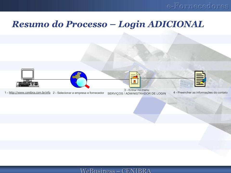 WeBusiness – CENIBRA Resumo do Processo – Login ADICIONAL