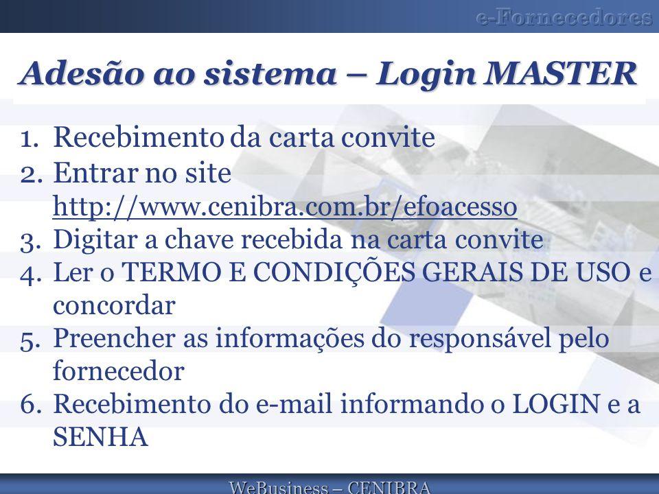WeBusiness – CENIBRA Adesão ao sistema – Login MASTER 1.Recebimento da carta convite 2.Entrar no site http://www.cenibra.com.br/efoacesso http://www.c