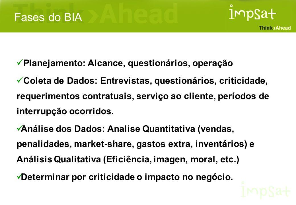 Planejamento: Alcance, questionários, operação Coleta de Dados: Entrevistas, questionários, criticidade, requerimentos contratuais, serviço ao cliente