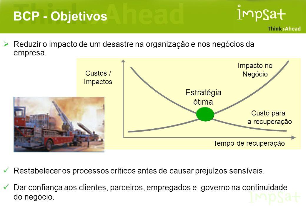 BCP - Objetivos Reduzir o impacto de um desastre na organização e nos negócios da empresa. Restabelecer os processos críticos antes de causar prejuízo