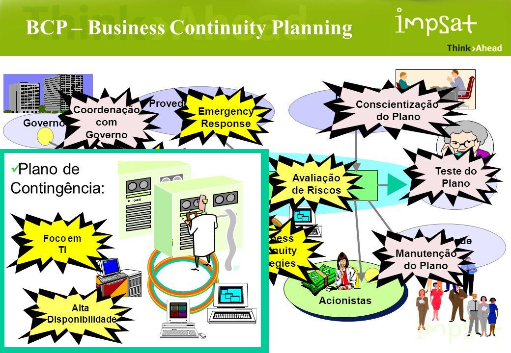 BCP – Business Continuity Planning Cliente Fornecedor Parceiros Acionistas Sociedade Governo Provedor de Serviços Business Impact Analysis Avaliação d