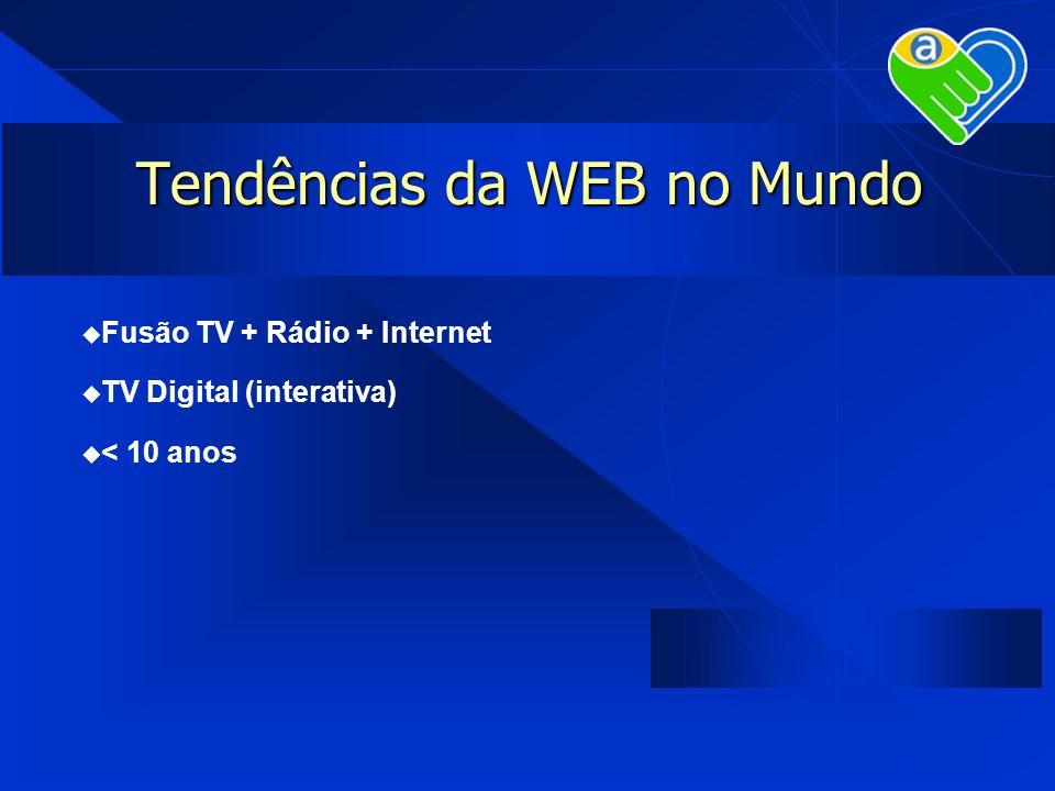 Tendências da WEB no Mundo Fusão TV + Rádio + Internet TV Digital (interativa) < 10 anos