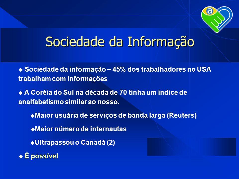 Sociedade da Informação Sociedade da informação – 45% dos trabalhadores no USA trabalham com informações A Coréia do Sul na década de 70 tinha um índi