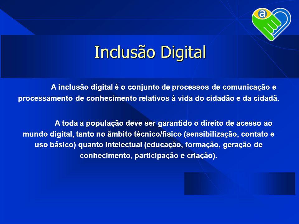 Inclusão Digital A inclusão digital é o conjunto de processos de comunicação e processamento de conhecimento relativos à vida do cidadão e da cidadã.