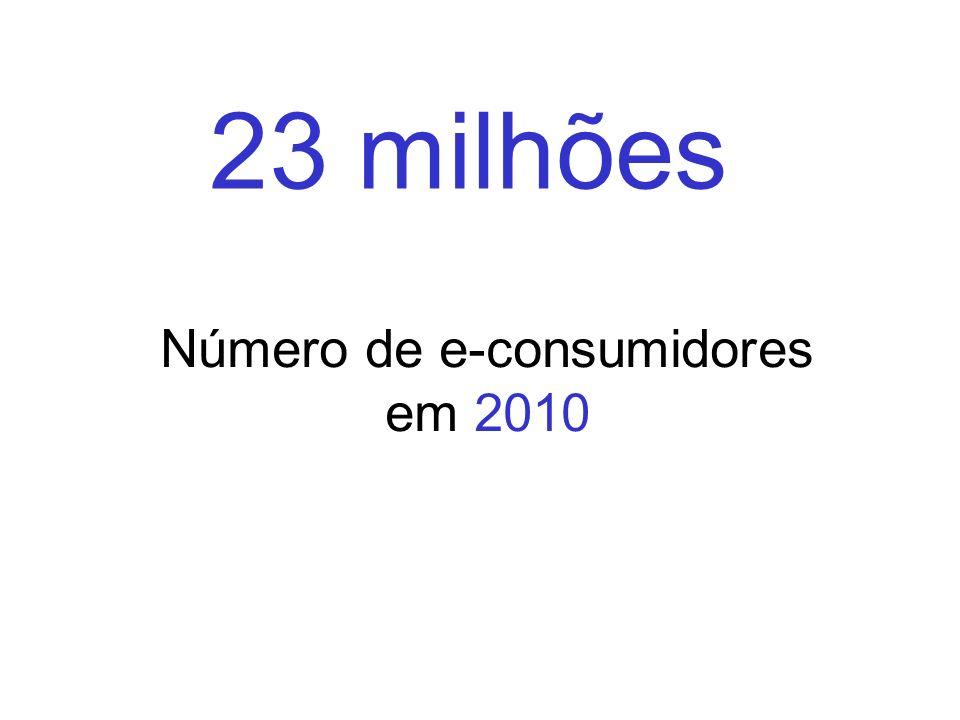 23 milhões Número de e-consumidores em 2010