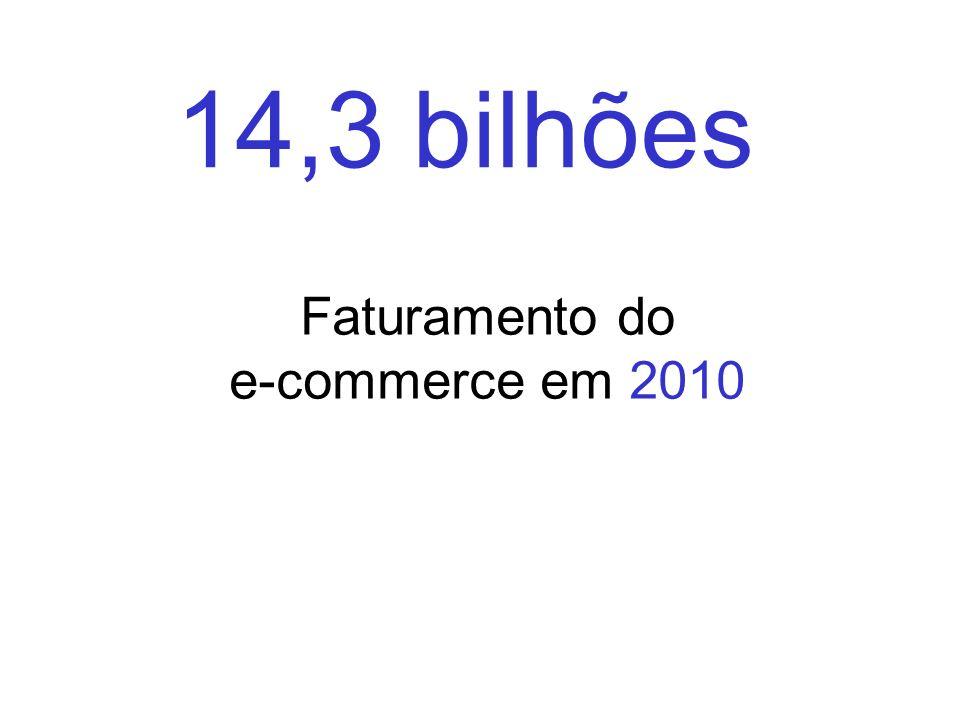 5Prof. Dailton Felipini FATURAMENTO DO E-COMMERCE NO BRASIL