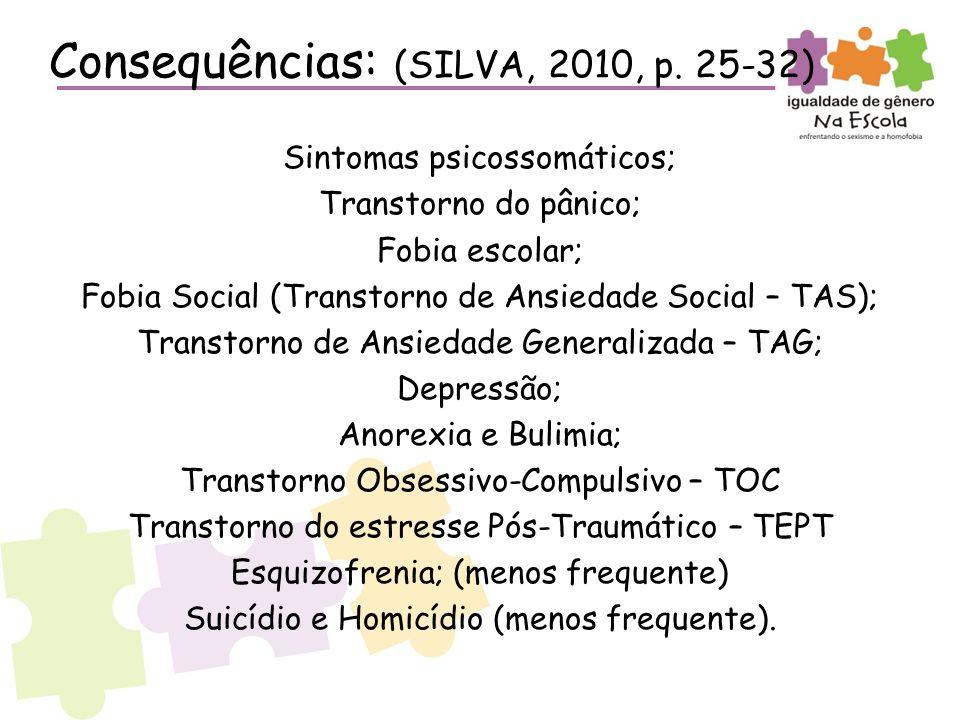 Consequências: (SILVA, 2010, p. 25-32) Sintomas psicossomáticos; Transtorno do pânico; Fobia escolar; Fobia Social (Transtorno de Ansiedade Social – T