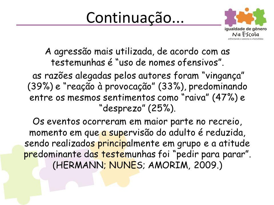 Continuação... A agressão mais utilizada, de acordo com as testemunhas é uso de nomes ofensivos. as razões alegadas pelos autores foram vingança (39%)