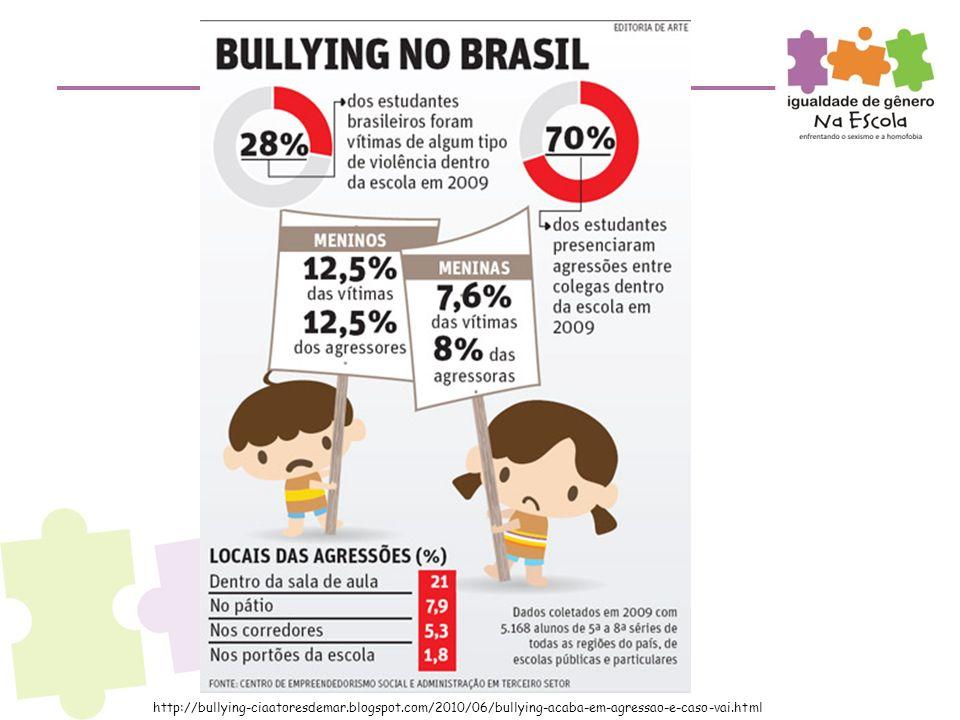 http://bullying-ciaatoresdemar.blogspot.com/2010/06/bullying-acaba-em-agressao-e-caso-vai.html