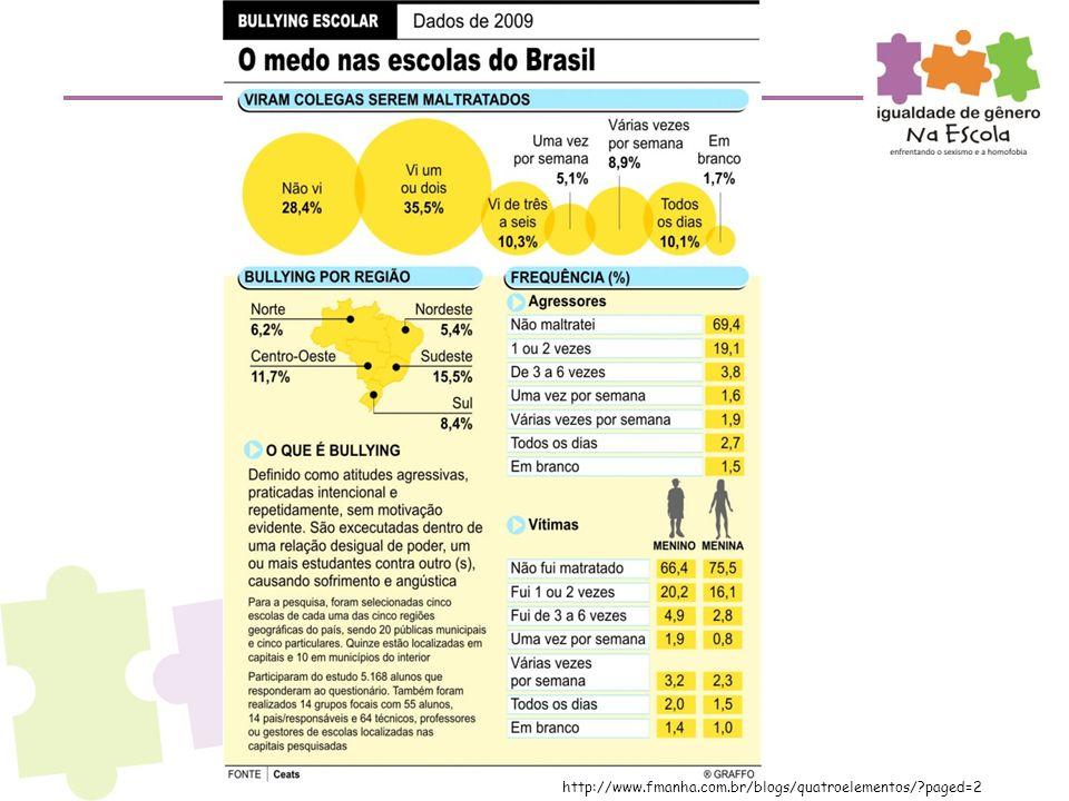 http://www.fmanha.com.br/blogs/quatroelementos/?paged=2