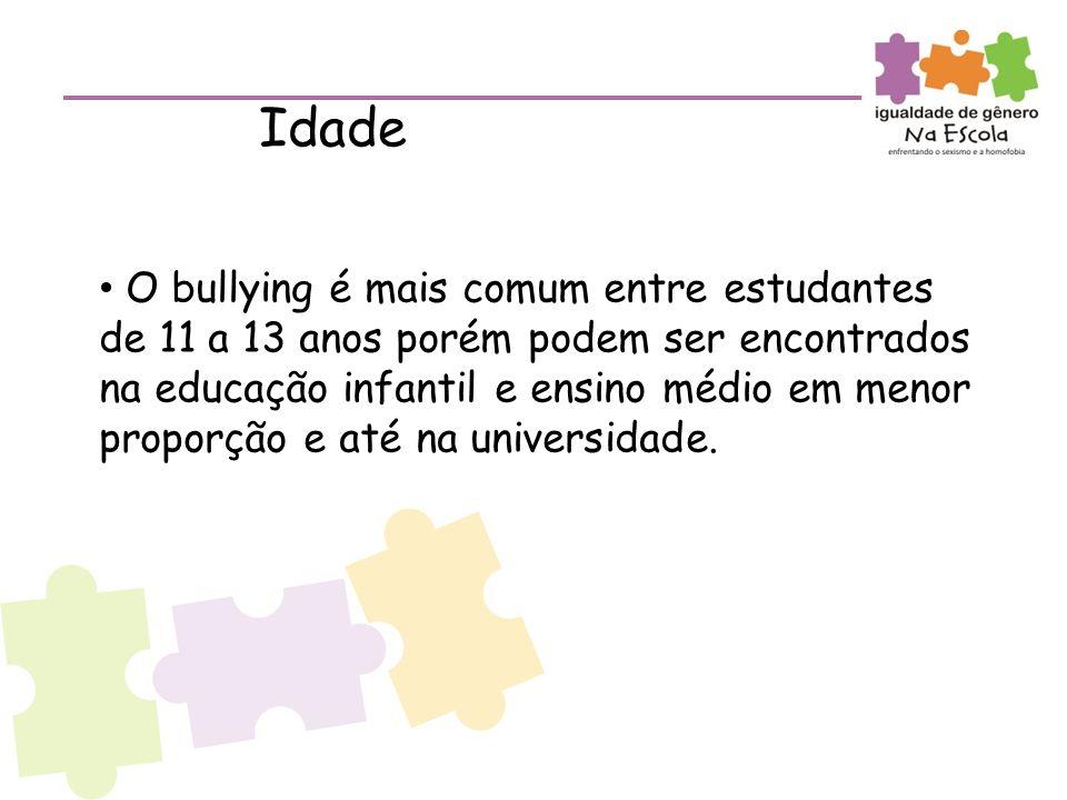 O bullying é mais comum entre estudantes de 11 a 13 anos porém podem ser encontrados na educação infantil e ensino médio em menor proporção e até na universidade.