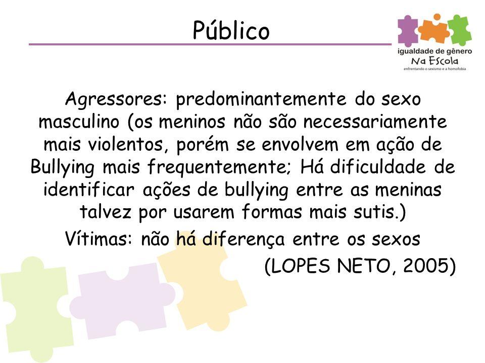 Público Agressores: predominantemente do sexo masculino (os meninos não são necessariamente mais violentos, porém se envolvem em ação de Bullying mais