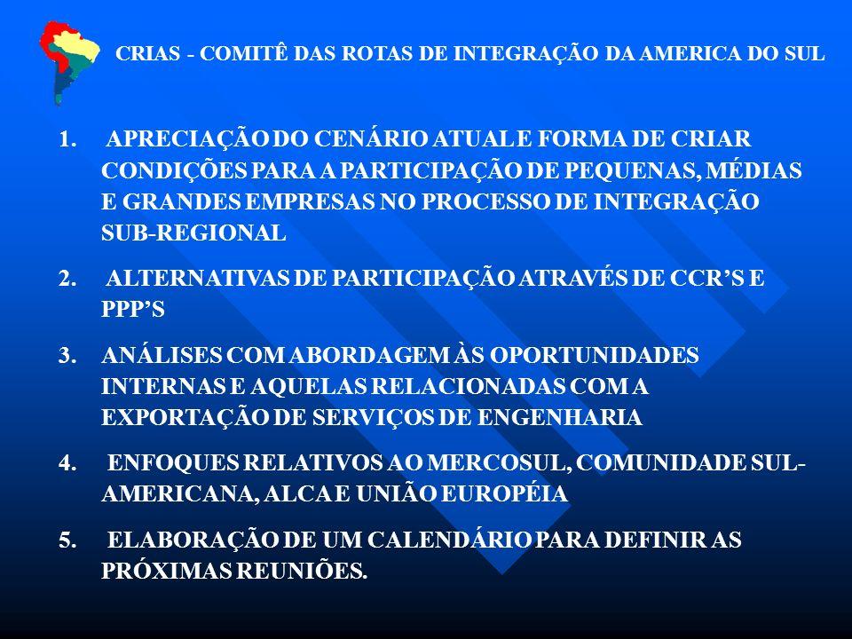 CRIAS - COMITÊ DAS ROTAS DE INTEGRAÇÃO DA AMERICA DO SUL 1. APRECIAÇÃO DO CENÁRIO ATUAL E FORMA DE CRIAR CONDIÇÕES PARA A PARTICIPAÇÃO DE PEQUENAS, MÉ