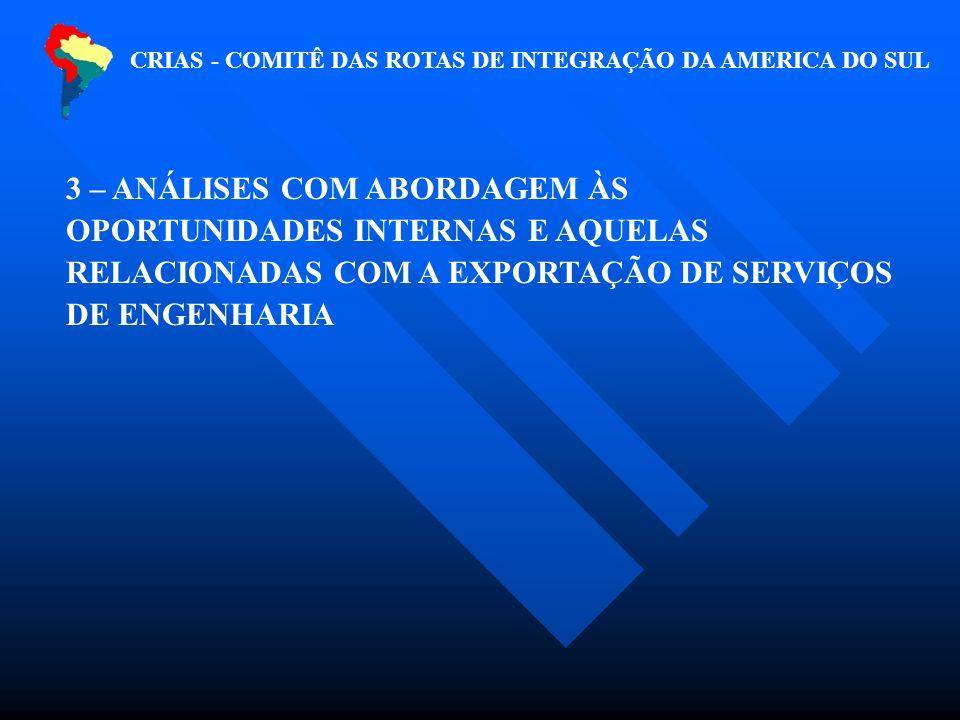 CRIAS - COMITÊ DAS ROTAS DE INTEGRAÇÃO DA AMERICA DO SUL 3 – ANÁLISES COM ABORDAGEM ÀS OPORTUNIDADES INTERNAS E AQUELAS RELACIONADAS COM A EXPORTAÇÃO DE SERVIÇOS DE ENGENHARIA
