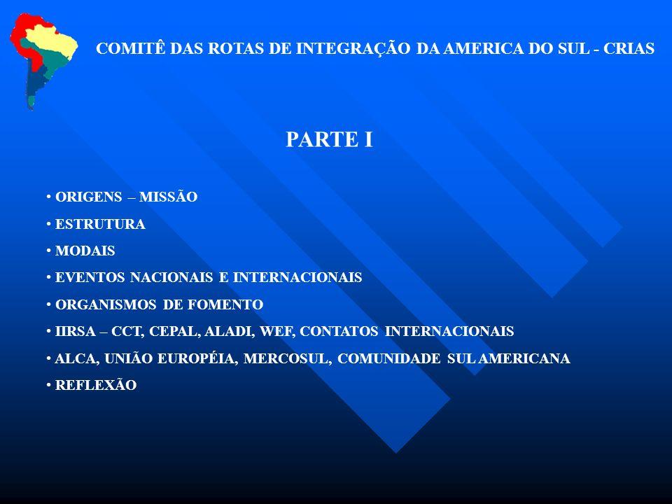 PARTE I ORIGENS – MISSÃO ESTRUTURA MODAIS EVENTOS NACIONAIS E INTERNACIONAIS ORGANISMOS DE FOMENTO IIRSA – CCT, CEPAL, ALADI, WEF, CONTATOS INTERNACIONAIS ALCA, UNIÃO EUROPÉIA, MERCOSUL, COMUNIDADE SUL AMERICANA REFLEXÃO