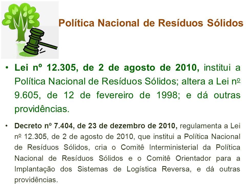 Política Nacional de Resíduos Sólidos Lei nº 12.305, de 2 de agosto de 2010, institui a Política Nacional de Resíduos Sólidos; altera a Lei n o 9.605, de 12 de fevereiro de 1998; e dá outras providências.