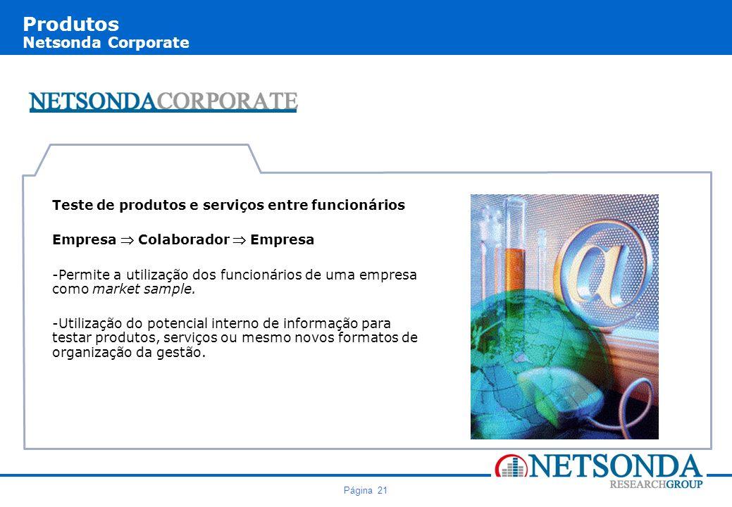 Página 21 Produtos Netsonda Corporate Teste de produtos e serviços entre funcionários Empresa Colaborador Empresa -Permite a utilização dos funcionários de uma empresa como market sample.