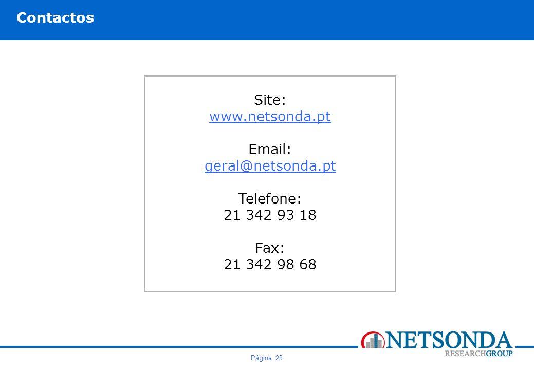 Página 25 Contactos Site: www.netsonda.pt Email: geral@netsonda.pt Telefone: 21 342 93 18 Fax: 21 342 98 68