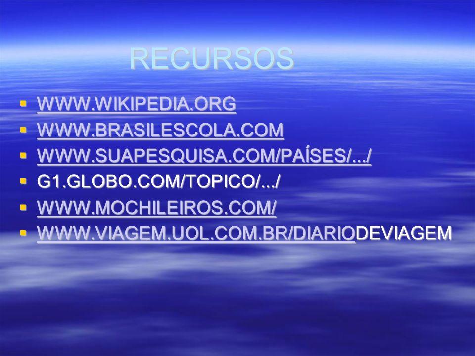 RECURSOS WWW.WIKIPEDIA.ORG WWW.WIKIPEDIA.ORG WWW.WIKIPEDIA.ORG WWW.BRASILESCOLA.COM WWW.BRASILESCOLA.COM WWW.BRASILESCOLA.COM WWW.SUAPESQUISA.COM/PAÍS