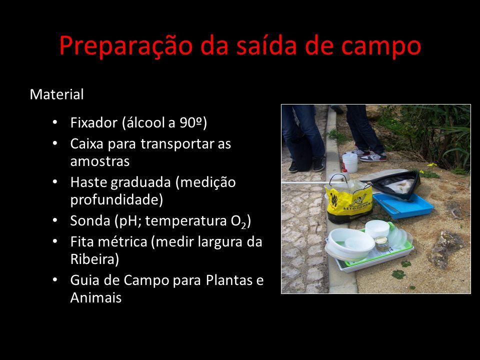 Fixador (álcool a 90º) Caixa para transportar as amostras Haste graduada (medição profundidade) Sonda (pH; temperatura O 2 ) Fita métrica (medir largu