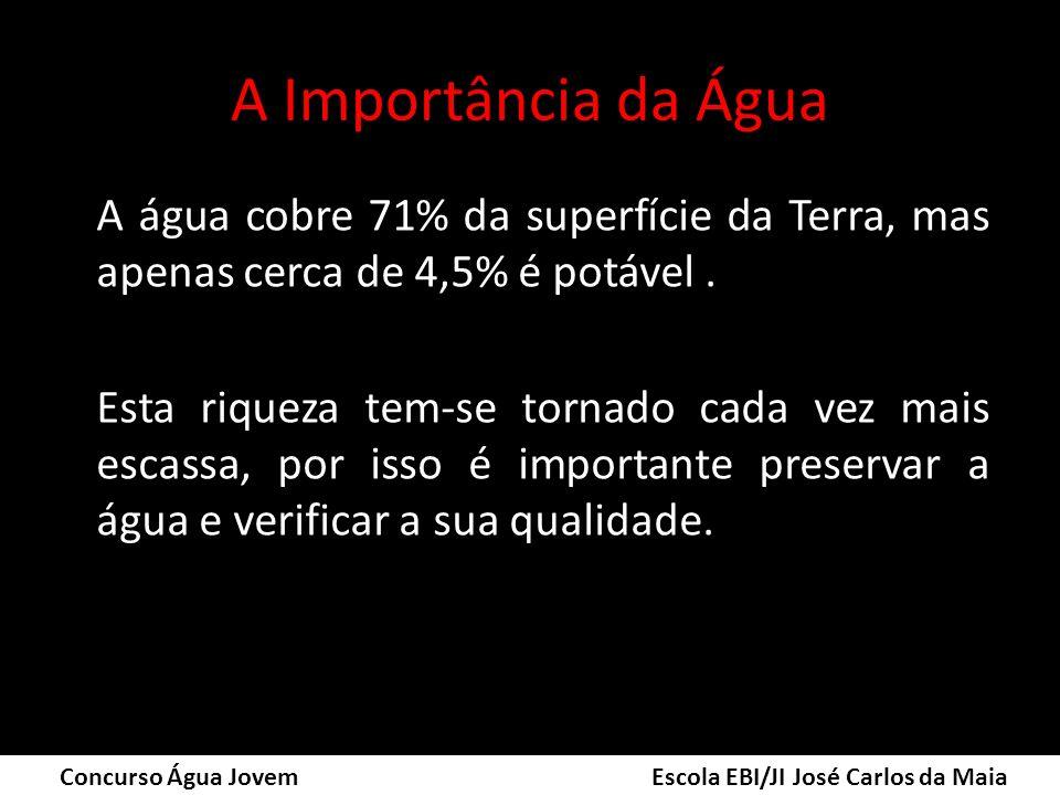 Controlo da Qualidade da Água Pode ser feita a monitorização de: 1- Ecossistemas de Água Doce 2- Ecossistemas Costeiros e Marinhos Concurso Água Jovem Escola EBI/JI José Carlos da Maia