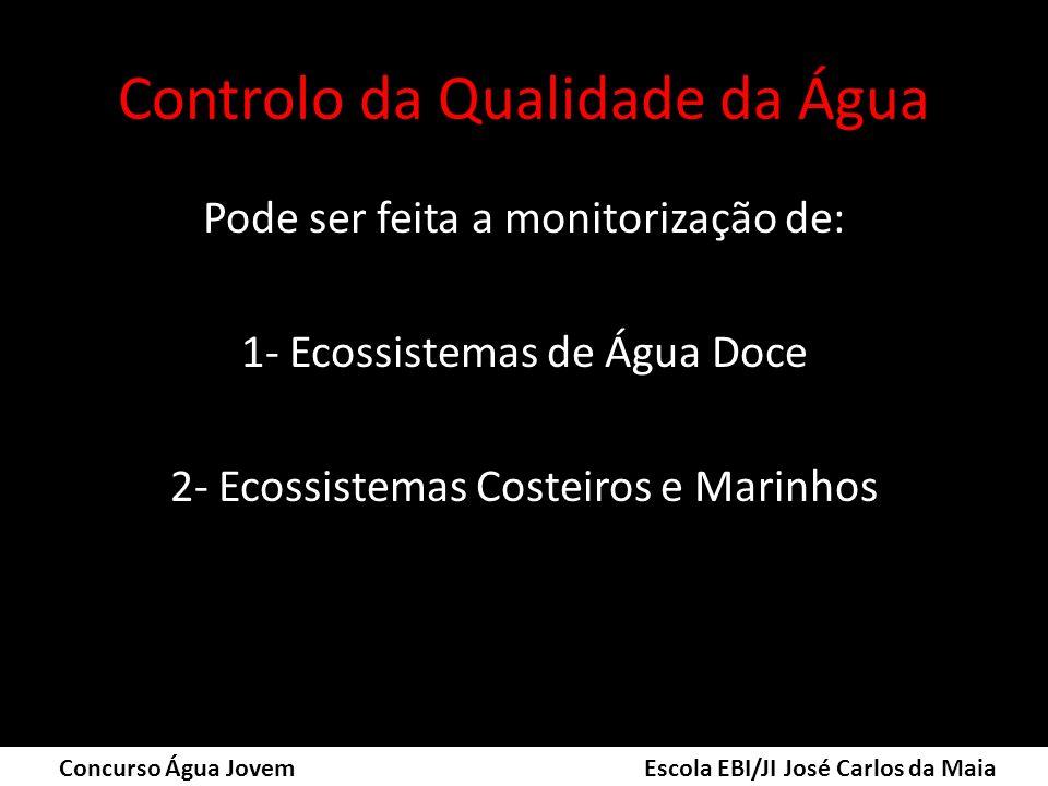 Controlo da Qualidade da Água Pode ser feita a monitorização de: 1- Ecossistemas de Água Doce 2- Ecossistemas Costeiros e Marinhos Concurso Água Jovem