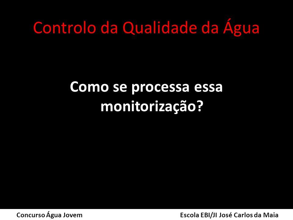 Controlo da Qualidade da Água Como se processa essa monitorização? Concurso Água Jovem Escola EBI/JI José Carlos da Maia