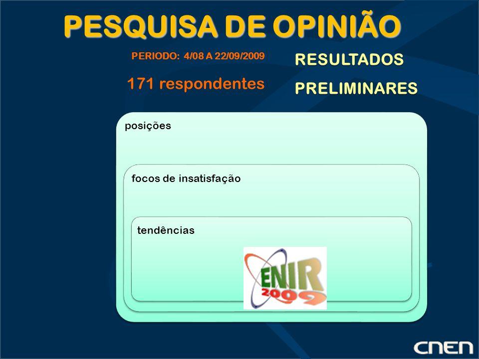 posições focos de insatisfação tendências PESQUISA DE OPINIÃO RESULTADOS PRELIMINARES PERIODO: 4/08 A 22/09/2009 171 respondentes