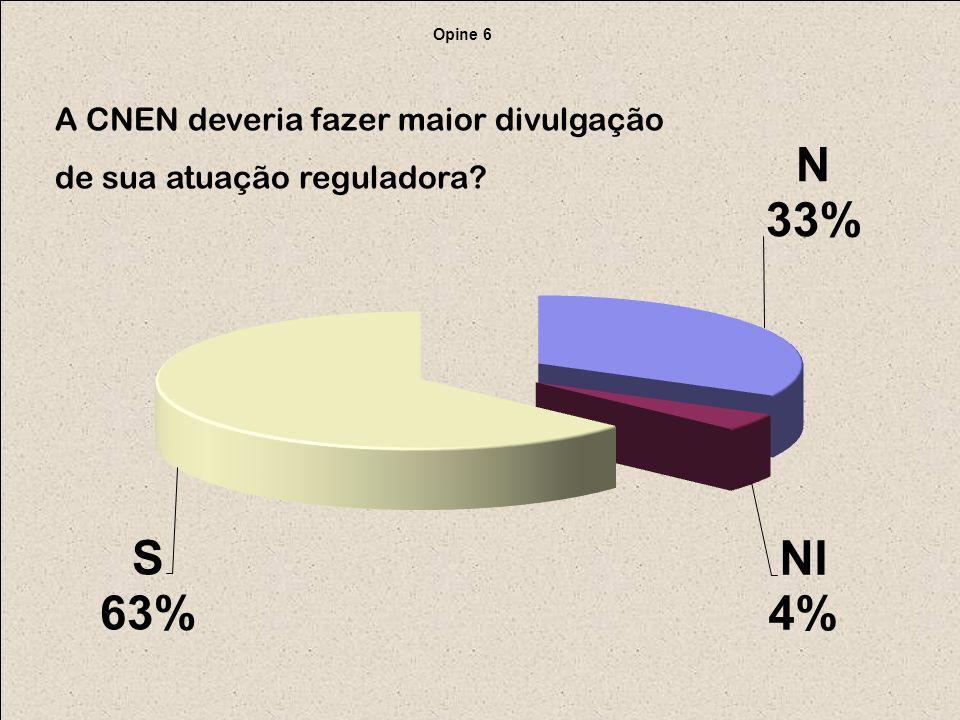 A CNEN deveria fazer maior divulgação de sua atuação reguladora