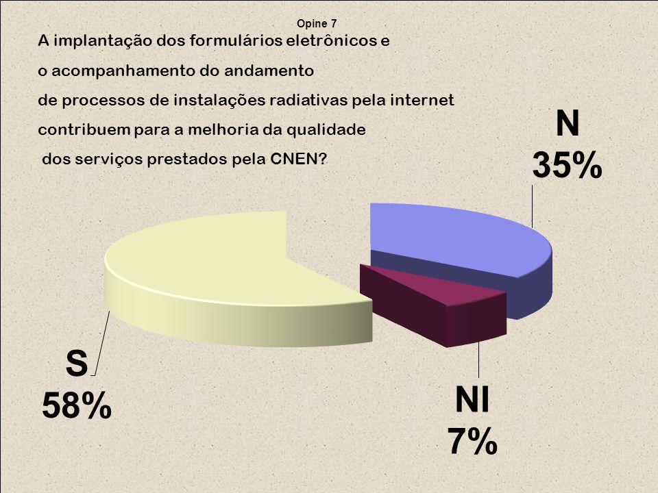 A implantação dos formulários eletrônicos e o acompanhamento do andamento de processos de instalações radiativas pela internet contribuem para a melhoria da qualidade dos serviços prestados pela CNEN