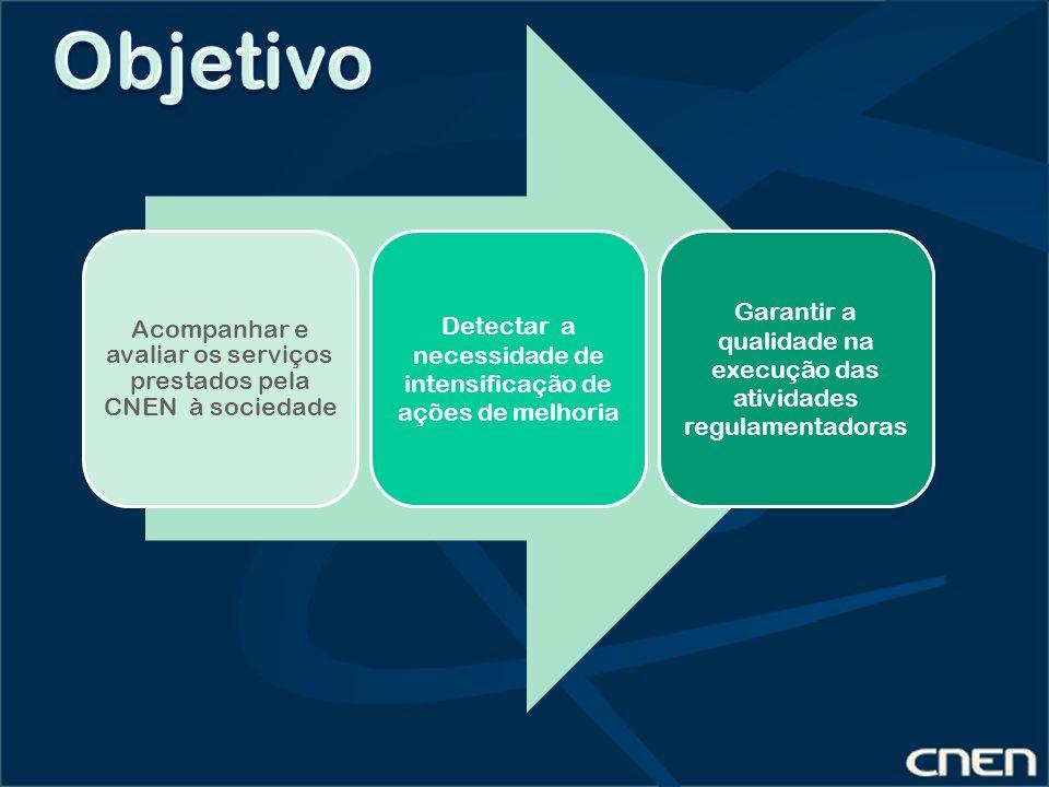 Acompanhar e avaliar os serviços prestados pela CNEN à sociedade Detectar a necessidade de intensificação de ações de melhoria Garantir a qualidade na execução das atividades regulamentadoras